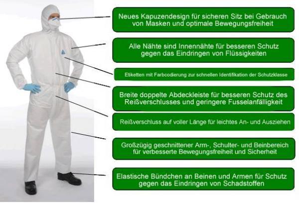 Overall Proshield 10 T5/6 weiss - Saarmed Medizinbedarf GmbH Onlineshop